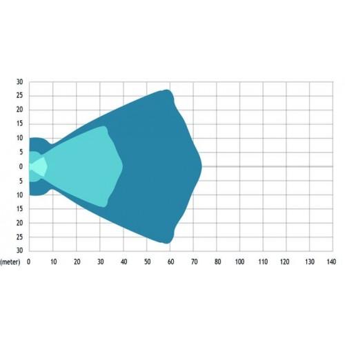 Jeu de 2 Phare longue portée rectangulaire homologué