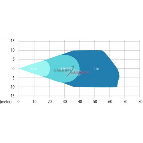 Phare de travail ampoule H3 dimension 228x77 mm