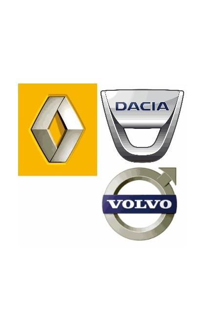 Démarreur pour Renault / Dacia / Volvo